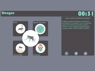 Diagramas Aedes aegypti